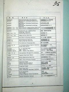 1988list2