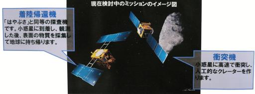 Hayabusa21